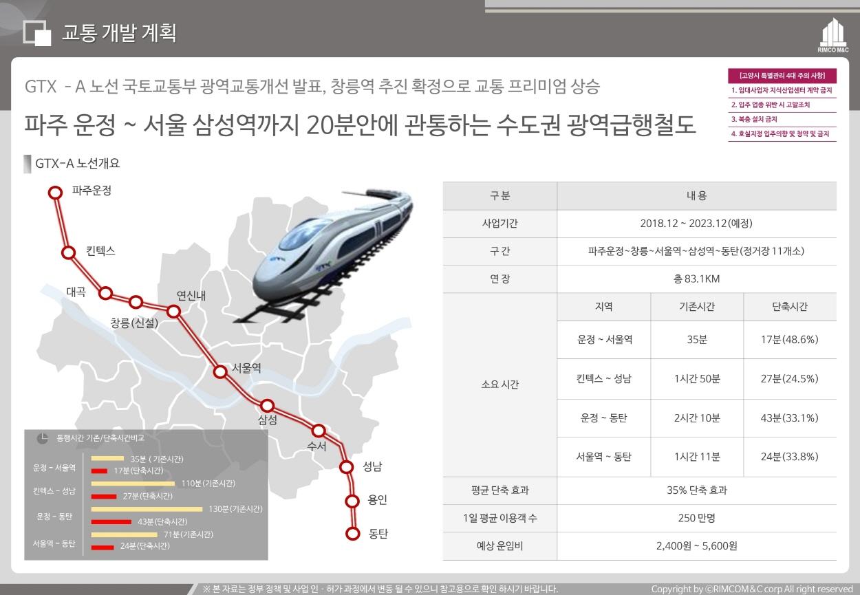 traffic-development-plan5